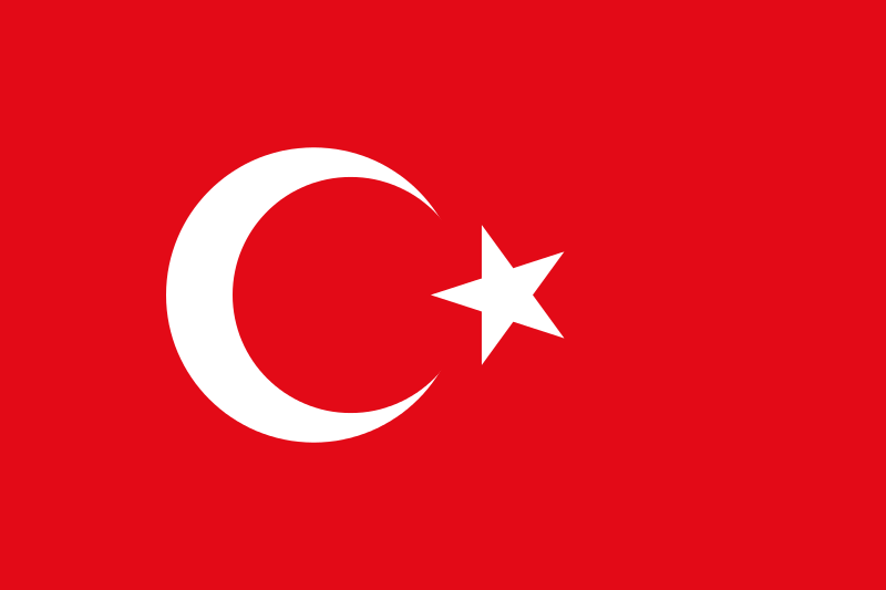 Turkish Games Market